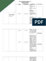 Proyectos 5to Bimestre (3)