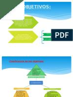 Objetivos y Estrategias de Procesos de Planeacion