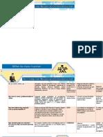 Evidencia 4 Cuadro de Analisis Comparativo Sobre Los Tipos de Software