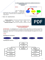 Las Organizaciones Como Sistemas y Procesos Administrativos y Empresariales
