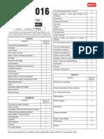 Neet Phase 1 Analysis. V524036724
