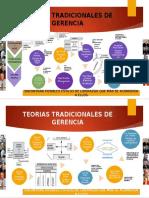 TEORIAS-TRADICIONALES-DE-GERENCIA (1).pptx