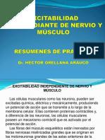 Excitabilidad independiente de nervio y músculo imptec.pdf