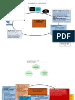 EL ESTADO Y LOS PROBLEMAS PSICOSOCIALES/ Mapa Problemas