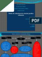 Modos de Extinción de La Relación Jurídica Tributaria
