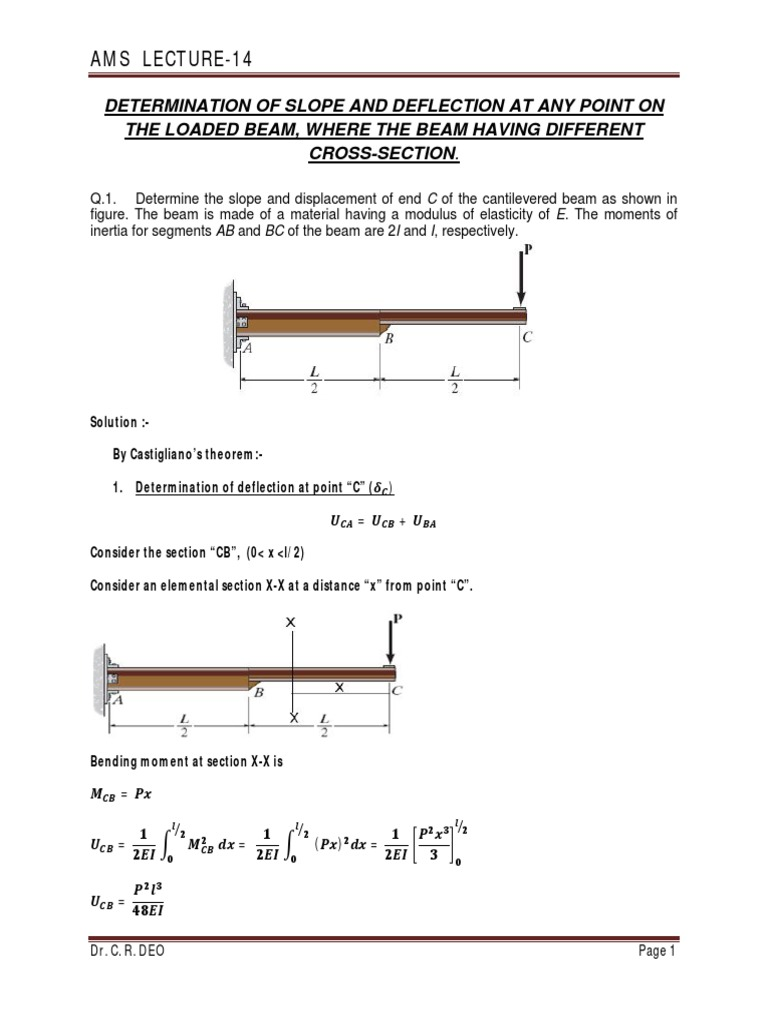 Lecture 14 Beam Structure Bending Deflection Diagram