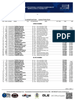 Qualification results UEC Downhill European Championships Sestola (ITA) - Elite Women