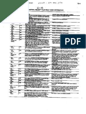 Cummins N14 fault codes pdf