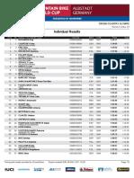 Albstadt Xco WC Results