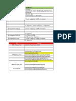 Checklist Issue v3