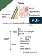SINDROME PERICÁRDICO.pdf