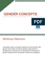 Module I- Gender Concepts
