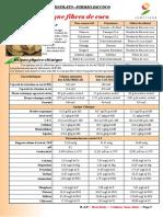Fibres_coco.pdf