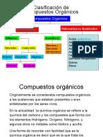 Clasificacion de Organicos