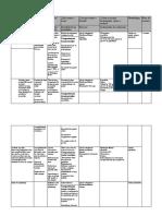 Programación Micro- ED3-All AboutScotland