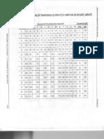 BETON II - T Postelnicu D Nistorescu Planse Indrumator Proiectare