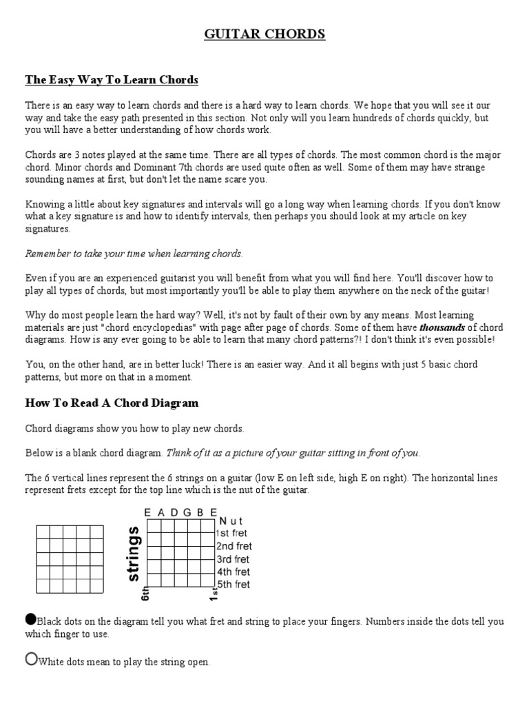 Guitar chords chord music guitars hexwebz Image collections