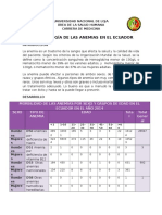 Epidemiología de Las Anemias en El Ecuador