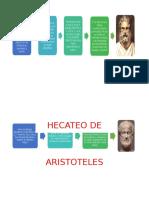 Biografia Mileto y Aristóteles