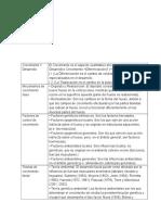 Crecimiento Y Desarrollo.doc