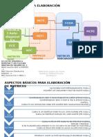 MATRICES_ORDEN_ASPECTOS.pptx
