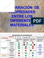 4materiales introduccion