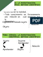 Presenta Metodologia Ciencia