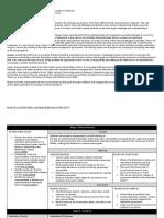 edss428 assessment task 2