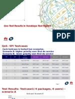 QoS Test Results in Surabaya-Test Report (2).pptx