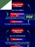 Clase de Magnitudes y Vectores en El Plano (1)