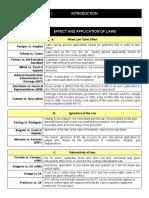 Marfil Case Doctrines.pdf
