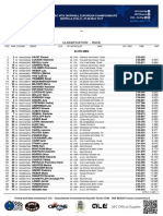 Final results UEC Downhill European Championships Sestola (ITA) - Elite Men