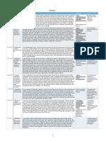 journal eco pdf