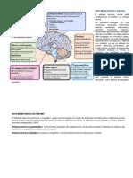 Farmacologia Sistema Nervioso