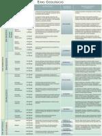 ERAS-deltas.pdf