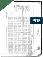 ACMV Load Estimation