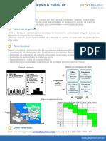 Apresentação Avaliação Spend Analysis 2015