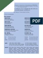 PROLINCA Ponencia Con Fondo Celeste