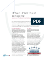 Ds Global Threat Intelligence