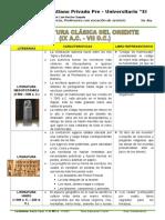 EPOCAS DE LITERATURA UNIVERSAL.doc