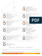psicologia-malla.pdf