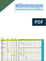 Evaluacion Economica PAPA