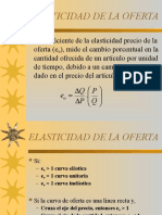 Elasticidad de La Oferta (1)