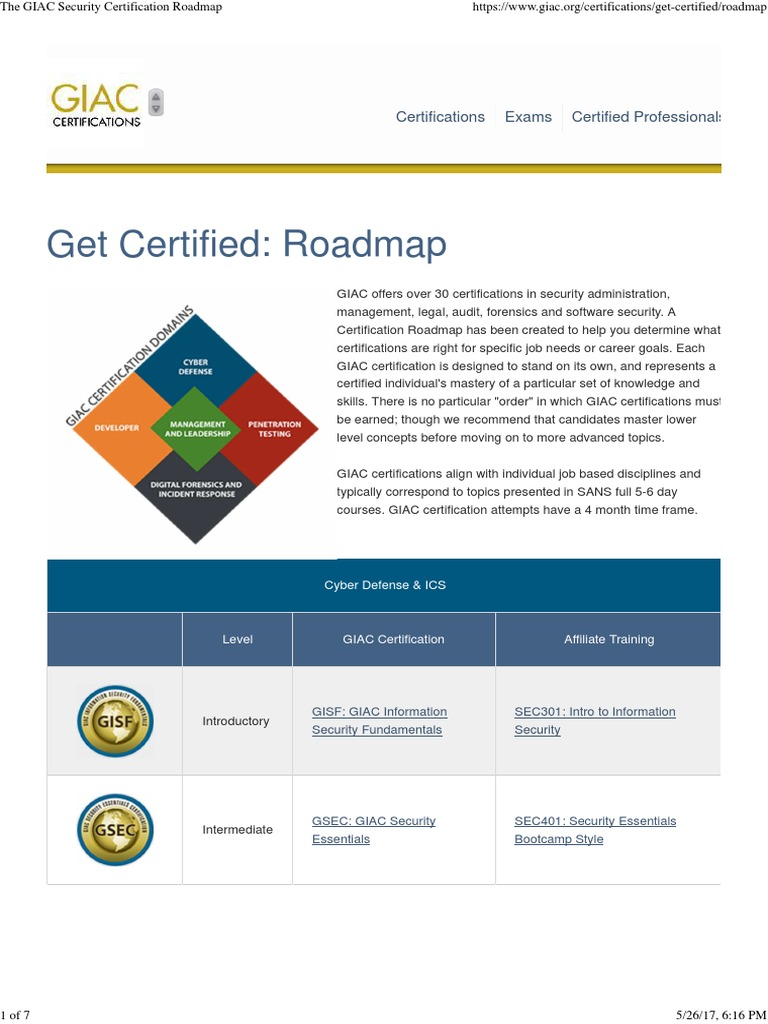 The Giac Security Certification Roadmap1pdf Security Hacker