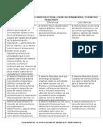 Cuadro Comparativo de Derecho Fiscal Tarea 2