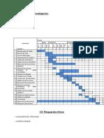 Cronograma de la investigación.doc