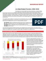 Relatório - Start - ISIL.pdf