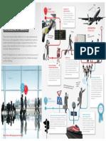 Infographics Ptvviswalk Pedestrian Simulation Social Force Model 140612105104 Phpapp01 (2)