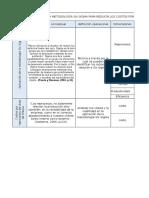 Excel Operacionalizacion