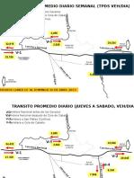 Volumennes de Transito Santiago.pptx